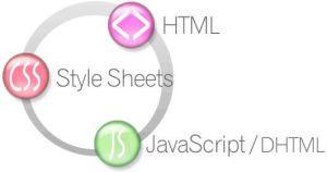 Loại bỏ JavaScript và CSS