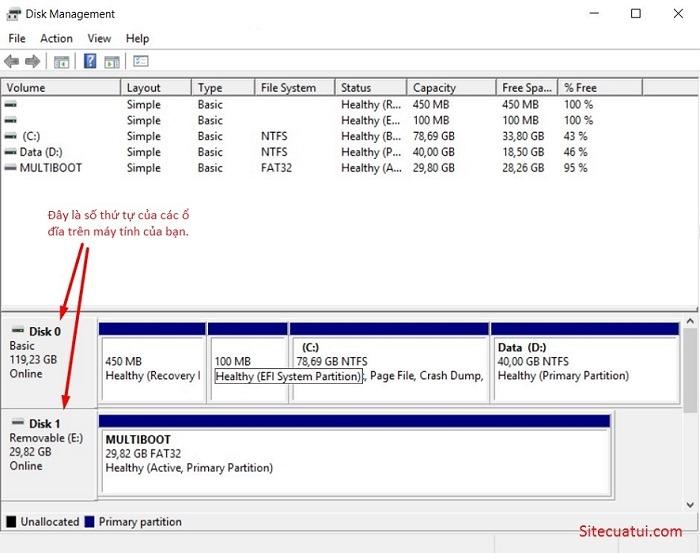 Disk Management trong Windows